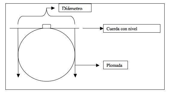 medida esferas